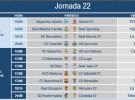 Liga Española 2013-2014 2ª División: horarios y retransmisiones de la Jornada 22