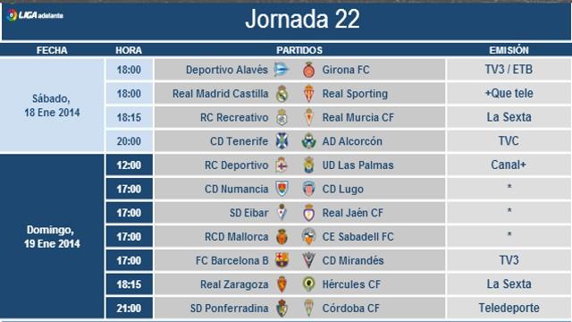 Horarios Jornada 22 Segunda División