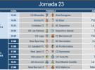 Liga Española 2013-2014 2ª División: horarios y retransmisiones de la Jornada 23