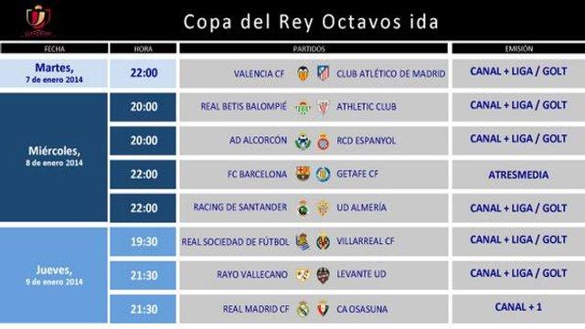 Horarios de la ida de octavos de la Copa del Rey