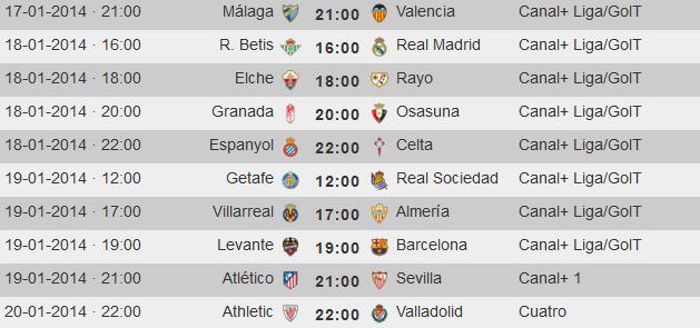 Liga Española 2013-2014 1ª División: horarios y retransmisiones de la Jornada 20
