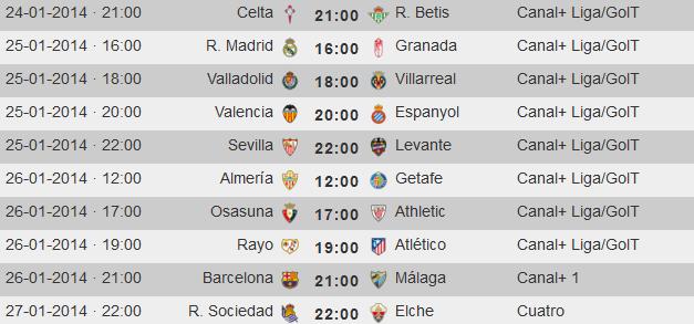 Liga Española 2013-2014 1ª División: horarios y retransmisiones de la Jornada 21