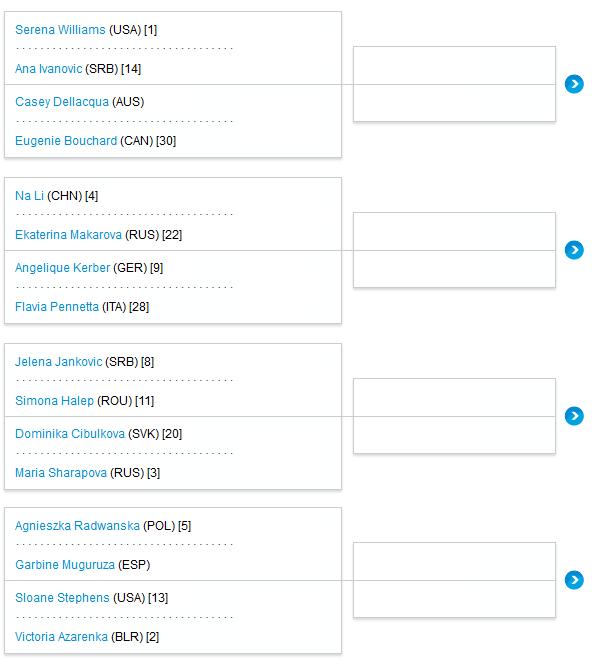 Open-Australia-2014-Octavos-Final-Femeninos
