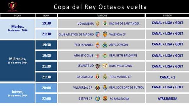 Horarios de los partidos de vuelta de octavos de final de la Copa del Rey