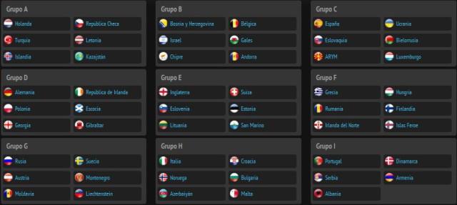 Fase de clasificación de la Eurocopa 2016