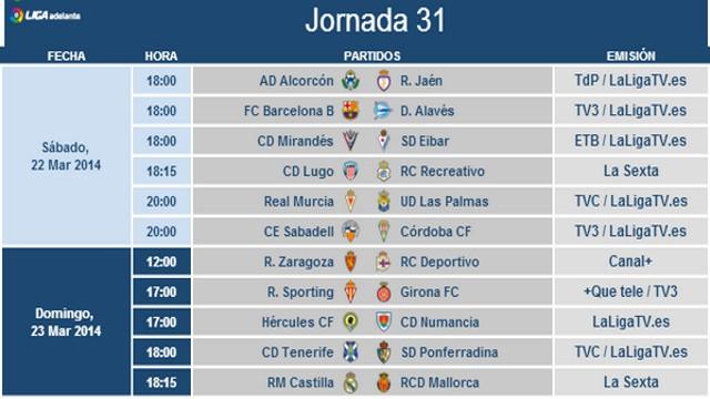 Horarios Jornada 31 Segunda División