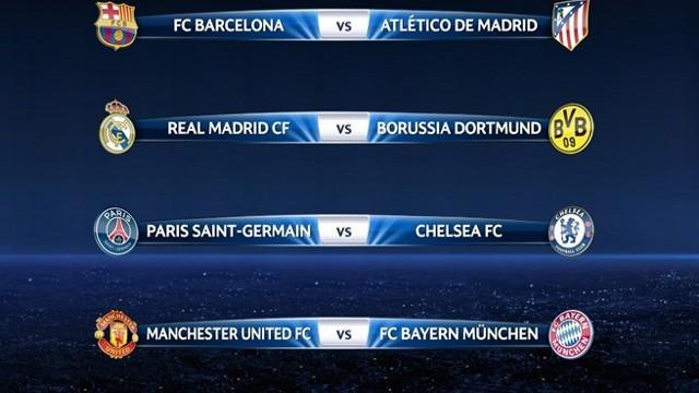 Sorteo de cuartos de final de la Liga de Campeones 2013-2014