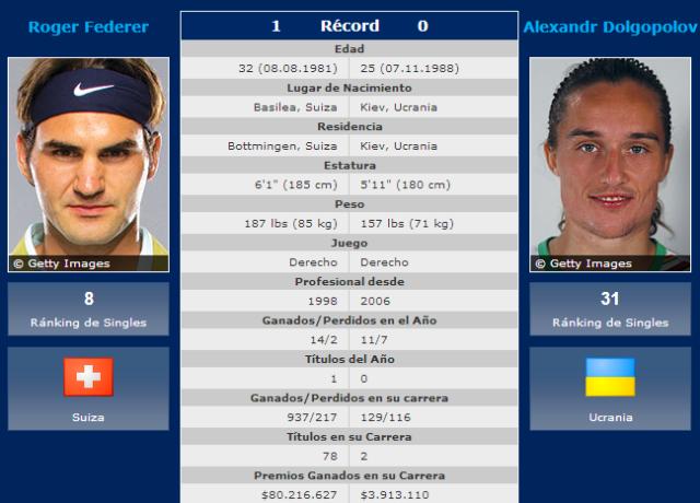 Federer-Dolgopolov