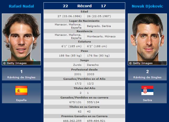 Rafa-Nadal-Novak-Djokovic