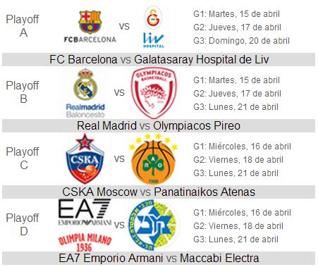 Euroliga 2013-2014: así quedan los emparejamientos del Top 8