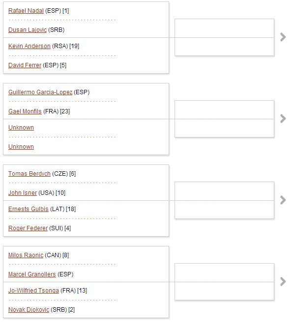 Cuadro-Octavos-Final-Roland-Garros