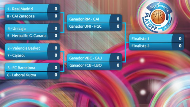 Cuadro-Play-off-ACB