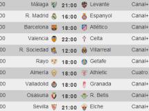 Liga Española 2013-2014 1ª División: horarios y retransmisiones de la Jornada 38 con título y descenso en juego