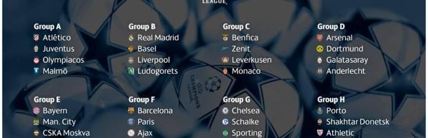 Champions League 2014-2015: así quedan los grupos tras el sorteo de la primera fase