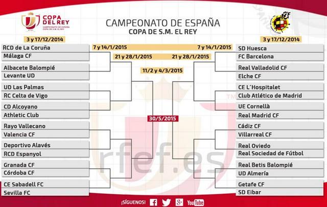 Copa del Rey 2014-2015 Dieciseisavos de final