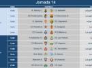 Liga Española 2014-2015 2ª División: horarios y retransmisiones de la Jornada 14