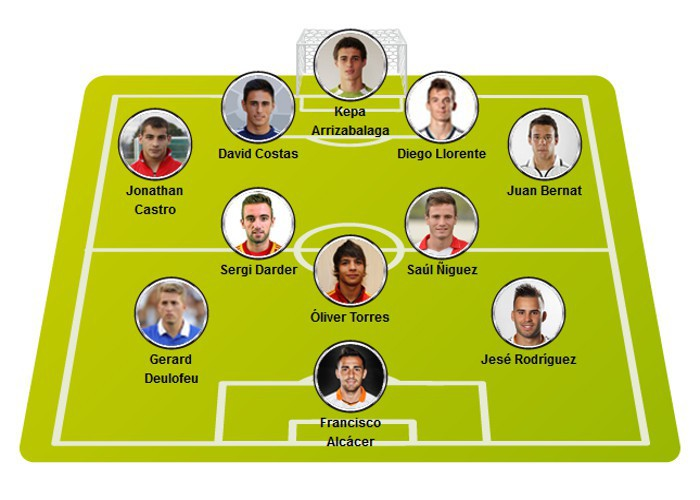 Once de Oro de Fútbol Draft 14