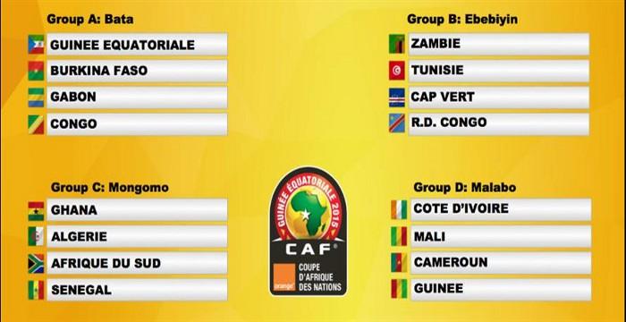 Grupos de la Copa África 2015