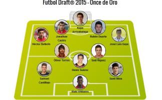 Fútbol Draft 15, los mejores jugadores jóvenes del fútbol español