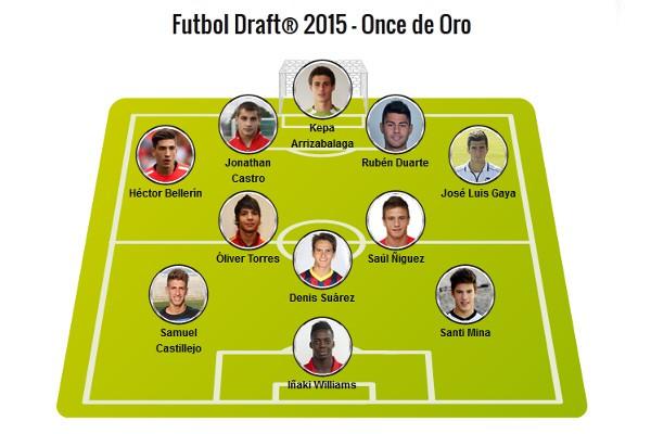 El Once de Oro de Fútbol Draft 2015