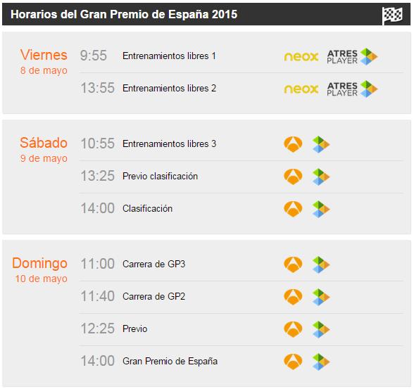 GP de España F1 - Horarios