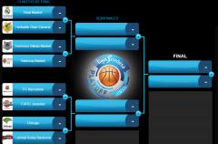 Liga Endesa ACB 2014-2015: definidos los cruces del playoff de cuartos de final