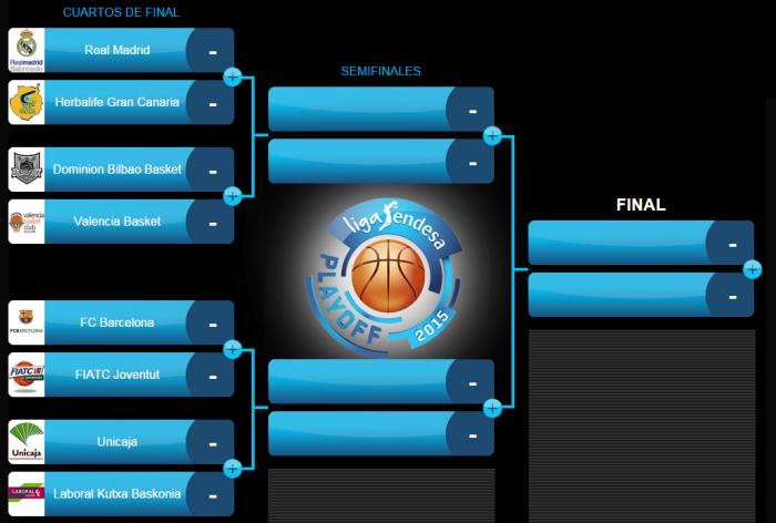 Playoff Liga ACB