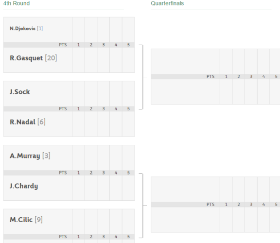 Roland Garros - Octavos de Final Cuadro masculino - Parte Alta