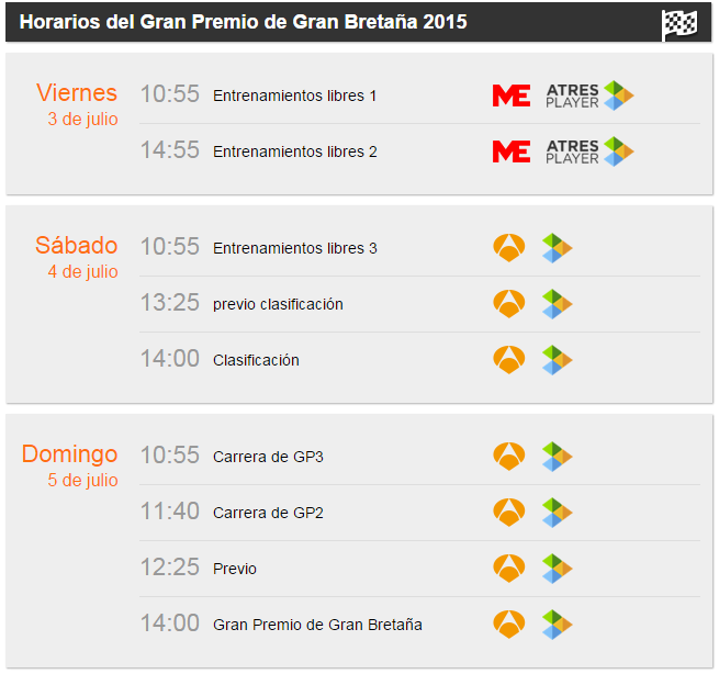GP de Gran Bretaña F1 - Horarios