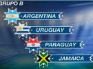 Copa América 2015: las selecciones del Grupo B
