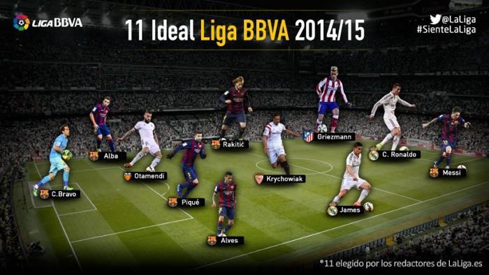 El Once Ideal de la temporada en Primera División