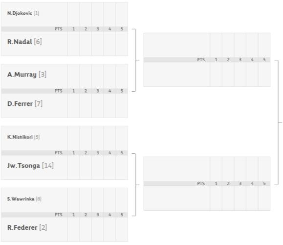 Roland Garros - Cuartos de final