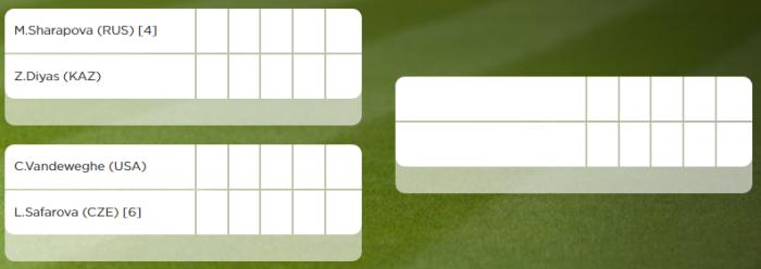 Wimbledon - 2
