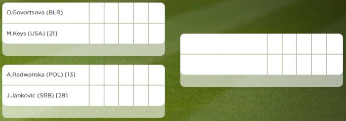 Wimbledon - 4