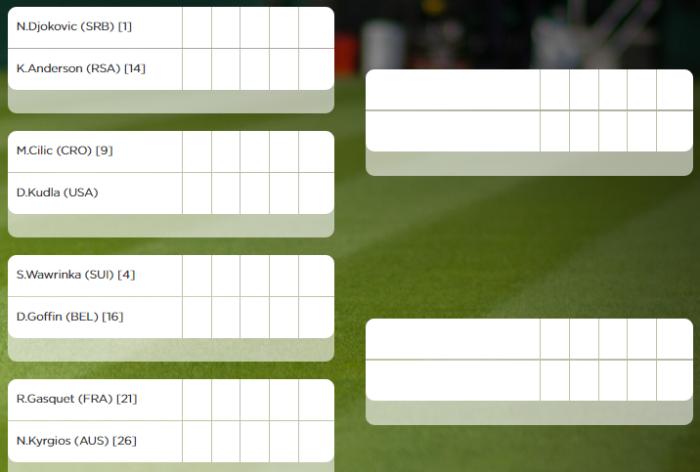 Wimbledon - Parte Alta Octavos de Final