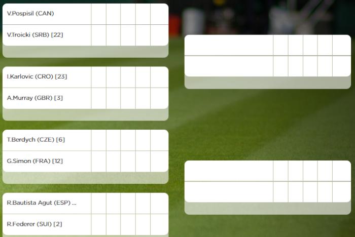 Wimbledon - Parte Baja Octavos de Final