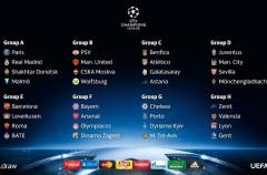 Champions League 2015-2016: así queda la fase de grupos tras el sorteo