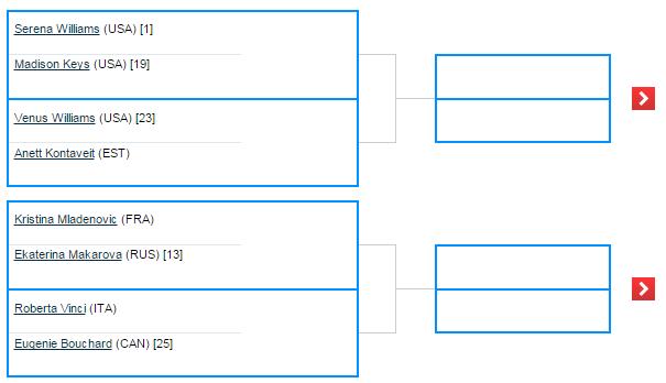 US Open 2015 - Octavos de final femeninos (parte alta)