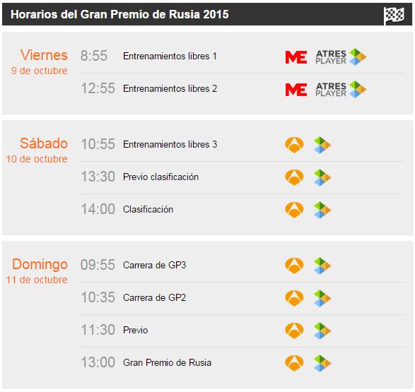 GP de Rusia 2015 - Horarios