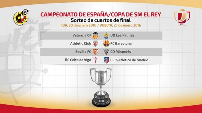 Eliminatoria de cuartos de final de la Copa del Rey