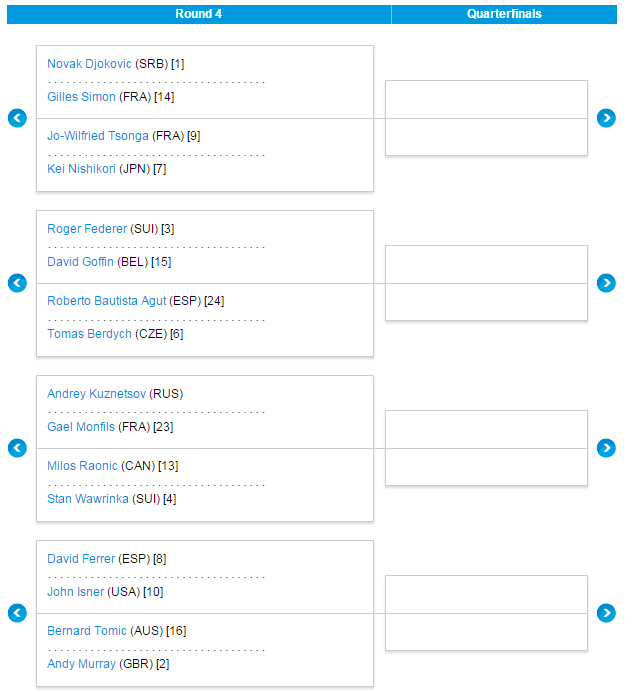 Open de Australia 2016 - Octavos de final masculinos