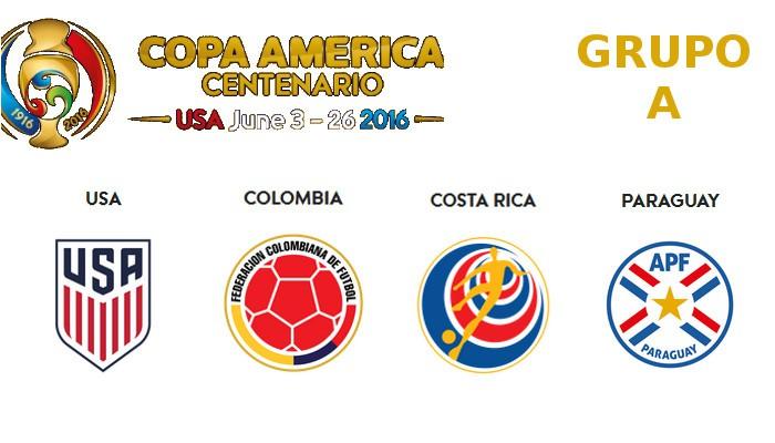 Este es el Grupo A de la Copa América 2016