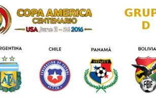 Copa América Centenario: las listas de convocados del Grupo D
