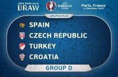Eurocopa 2016: listas de convocados de España, República Checa, Turquía y Croacia