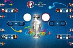 Eurocopa 2016: previa y horarios de los partidos de cuartos de final