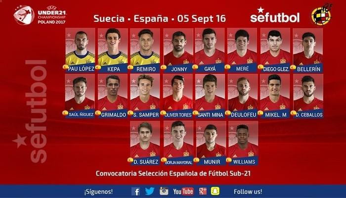 Convocatoria de la selección española sub 21