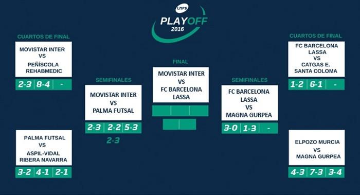 Movistar y Barcelona pelearán por el título de la liga de fútbol sala