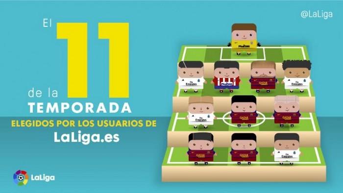 Barça, Real Madrid y Atlético copan el once ideal de la liga