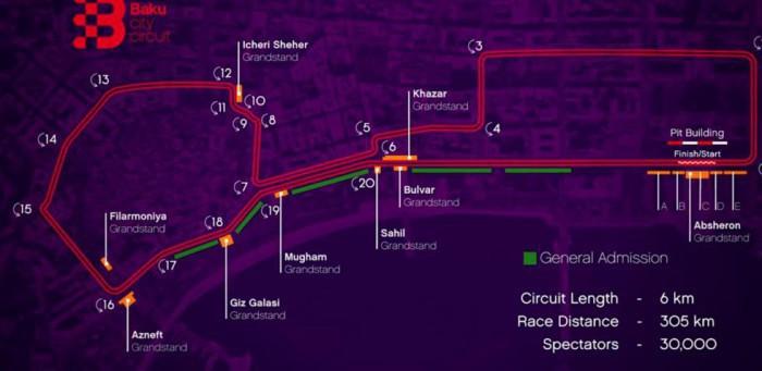 Plano Circuito de Baku