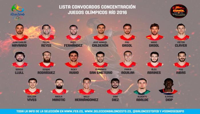 Scariolo anuncia 20 jugadores para Río 2016 en una lista provisional